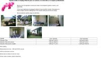 Chambre d'hôte et camping à Rurutu